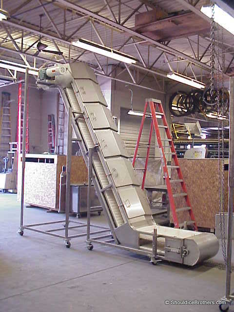 Product Conveying Shouldice Industrial Manufacturers And
